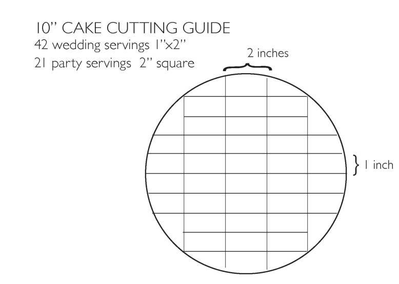 10 Cake Cutting