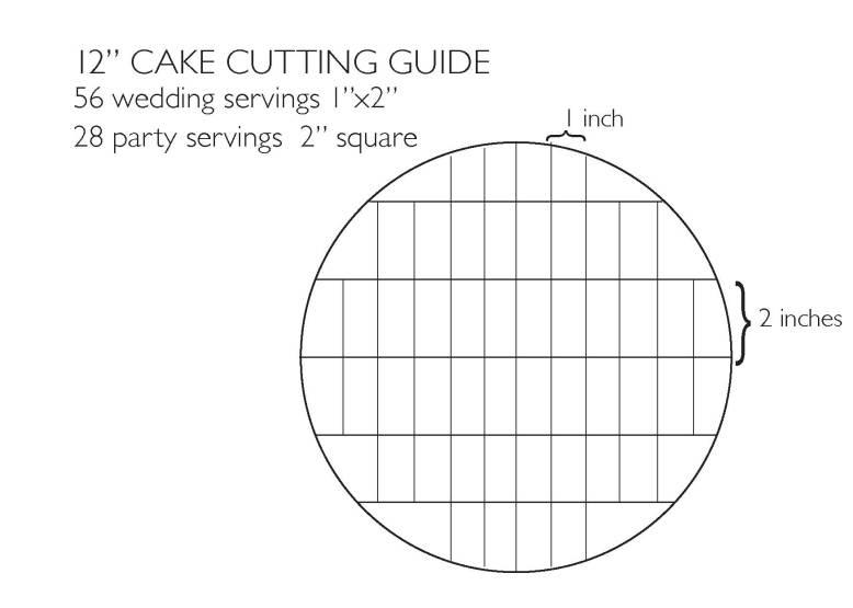 12 Cake Cutting