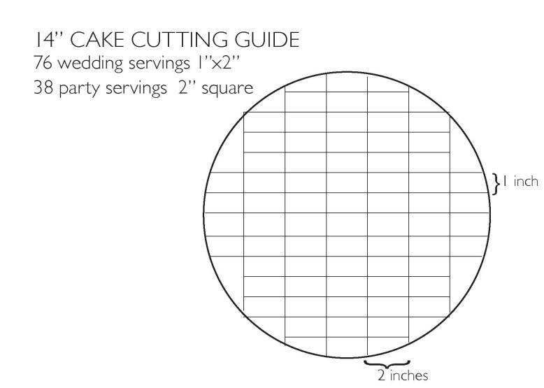 14 Cake Cutting