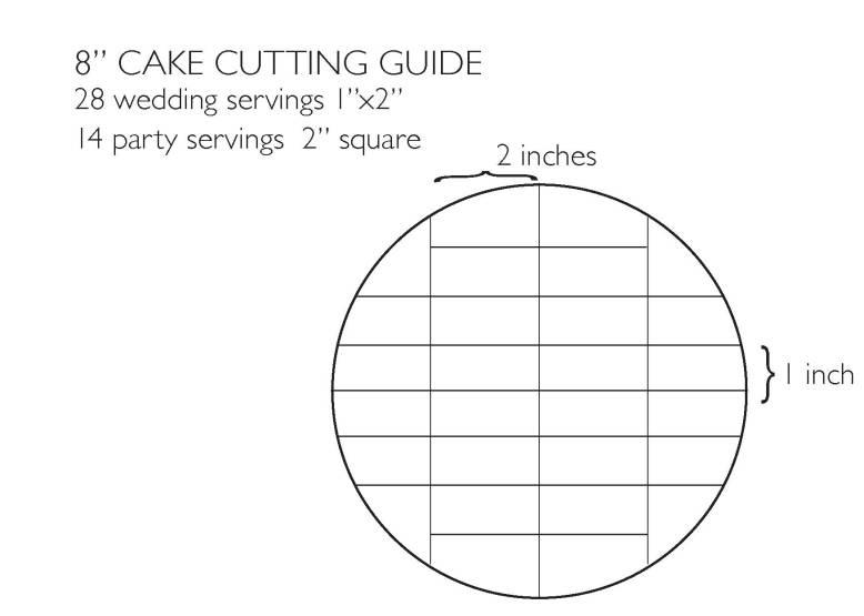 8 Cake Cutting